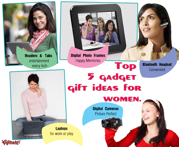 Gadget gift Ideas for -womens-day