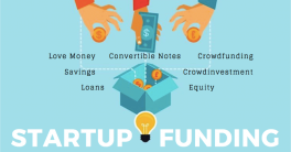 Startup Funding and Its Future